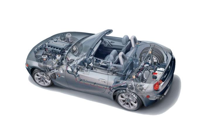 Автомобилни тестове