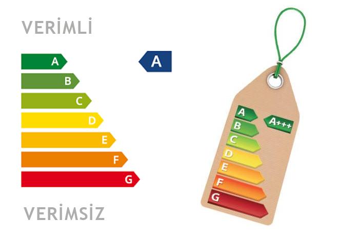 ენერგიის ლეიბლის ტესტები და სერტიფიკატი